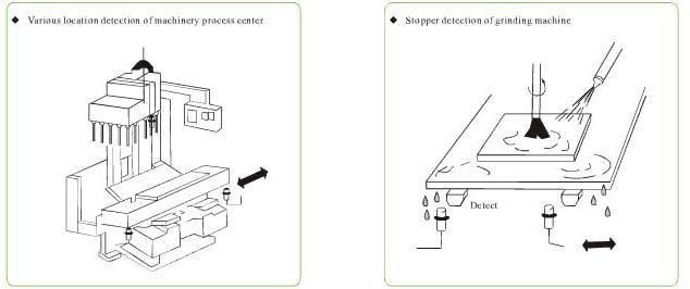 inductive proximity sensor lj14a3 inductive proximity
