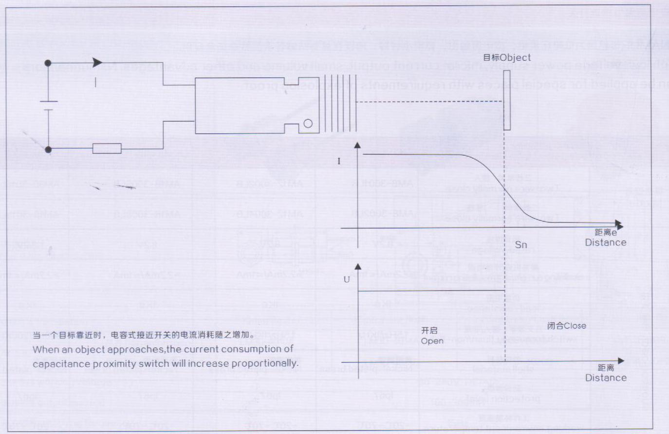 Capacity Proximity Sensor Cm18 Inductive Switch Wiring Diagram Outward Appearance Illustrtion