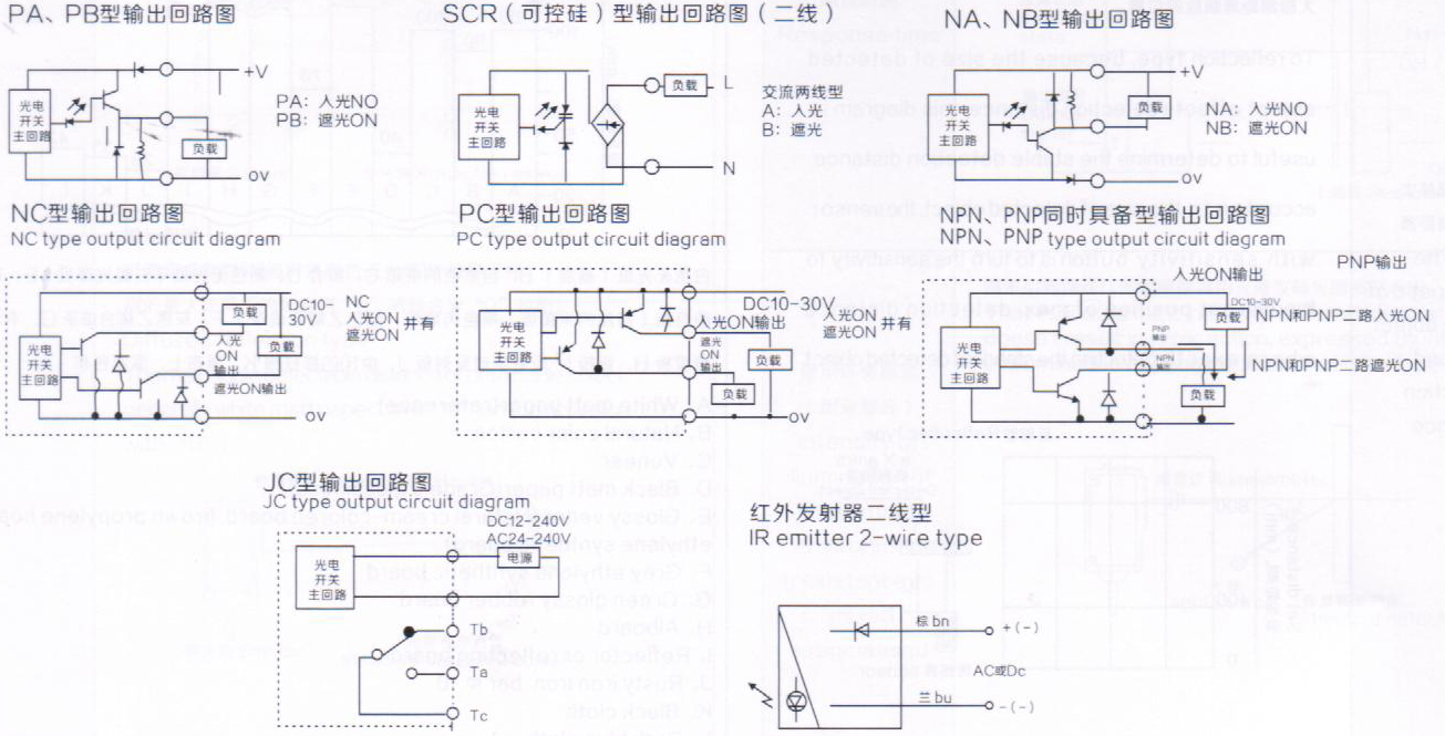 Omron Photoelectric Sensor Wiring Diagram Wire Data Schema Electrical For Software Leviton Switch Circuit